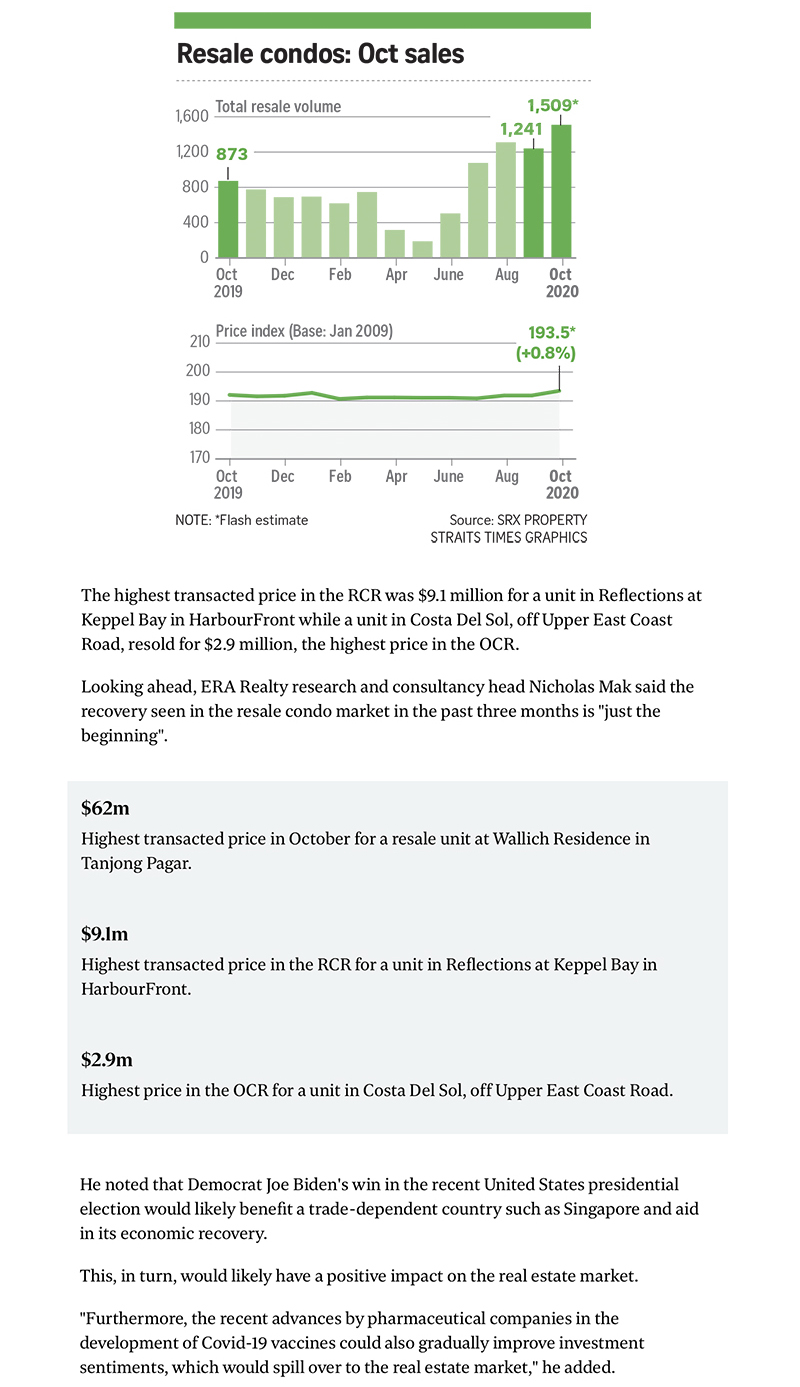 Condo resale prices up 0.8% last month: SRX 2